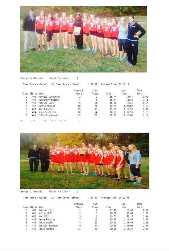 2015-2016-capitol-conference-13-cross-country-champions.jpg